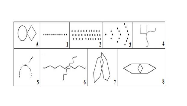 bender-gestalt-görsel-motor-algılama-testi-1